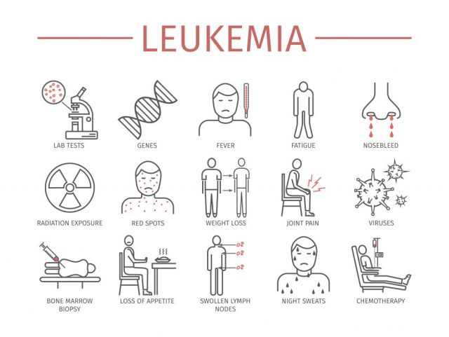 Immune System Diseases leukemia