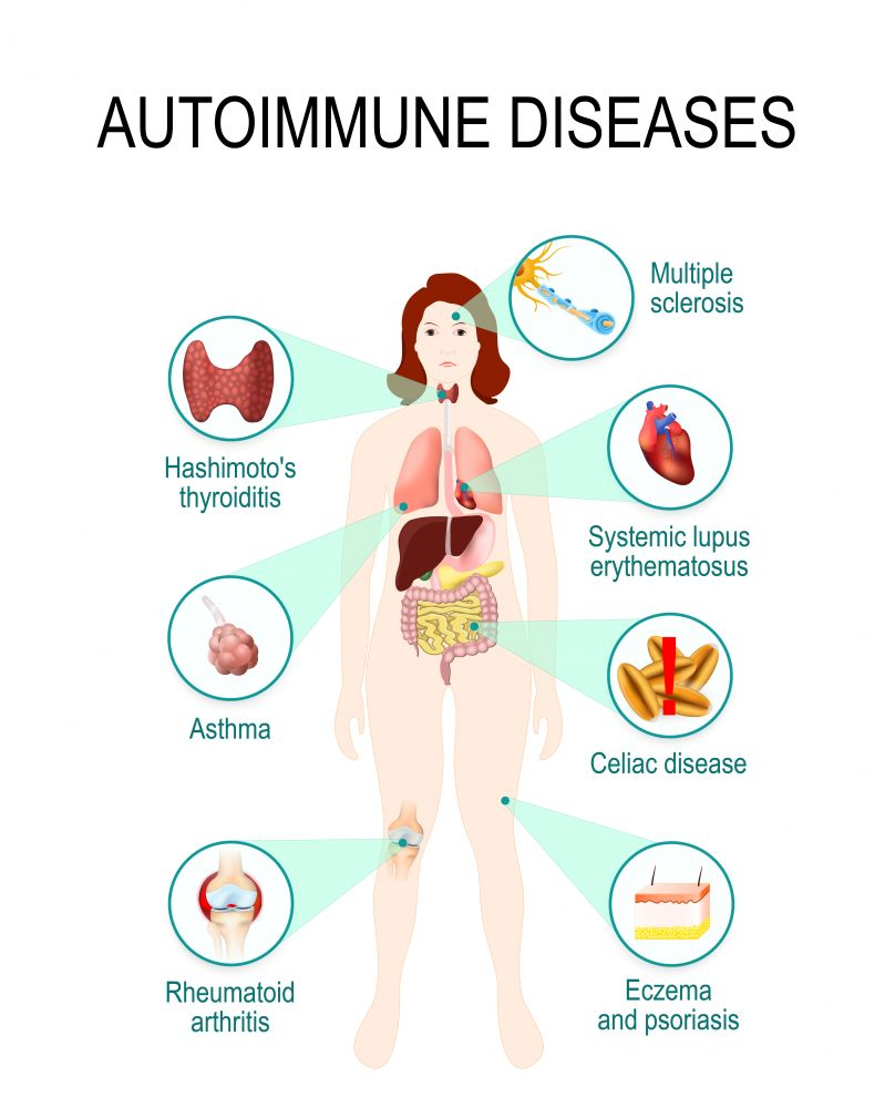 Autoimmune disease unprotected sex