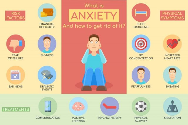 Possible Complications of Anxiety Disorders