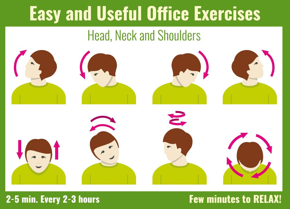 Why Does My Neck Hurt? | STD GOV Blog