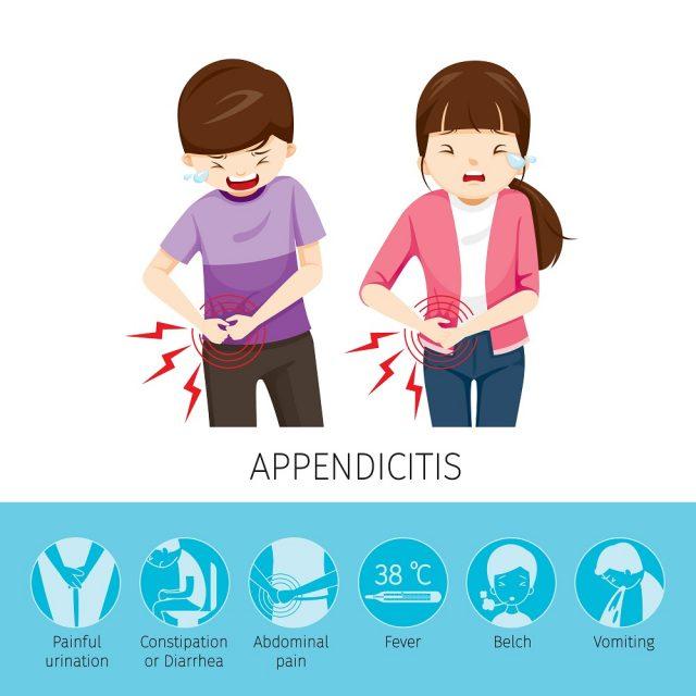 Appendicitis Symptoms In Women