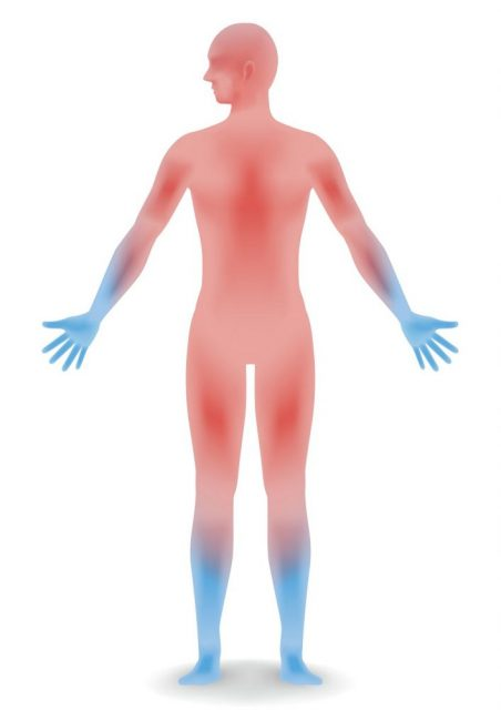 Skin Numbness