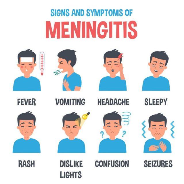 Meningitis infographic. Meningitis signs and symptoms