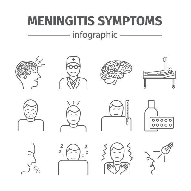 Meningitis web infographic. Meningitis symptoms