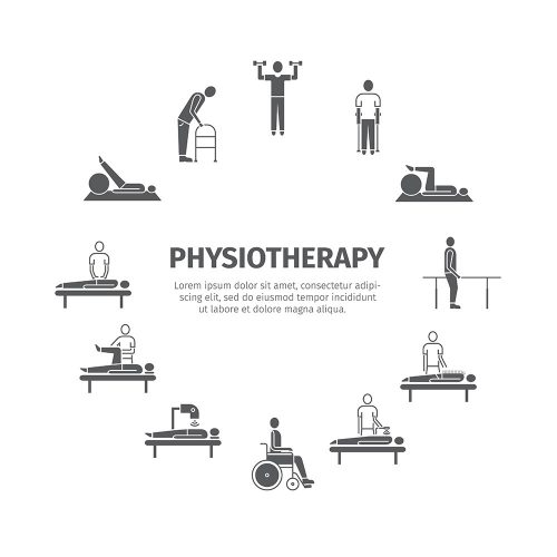Prostate Pain: Physiotherapy