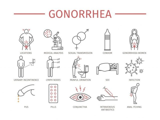 Gonorrhea, Symptoms, Treatment. Infographics.
