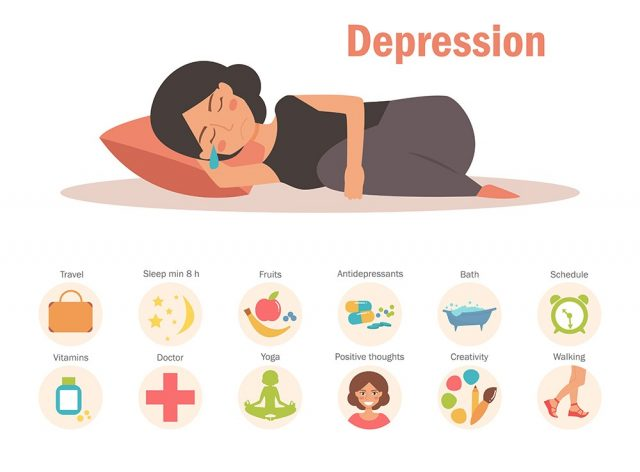 Depression treatment infographics