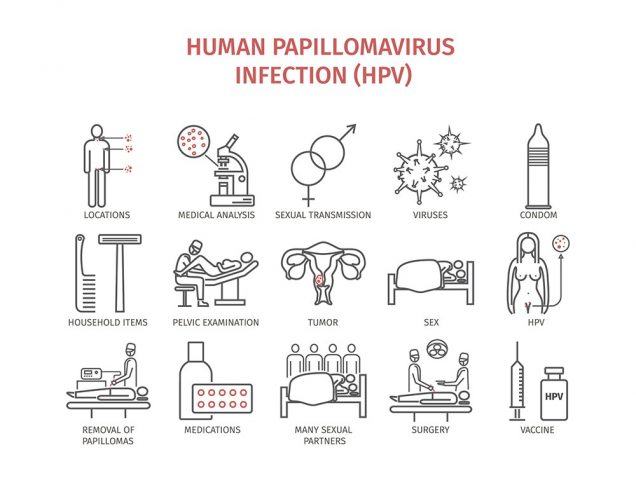 Human papillomavirus infection (HPV). Symptoms, Treatment.