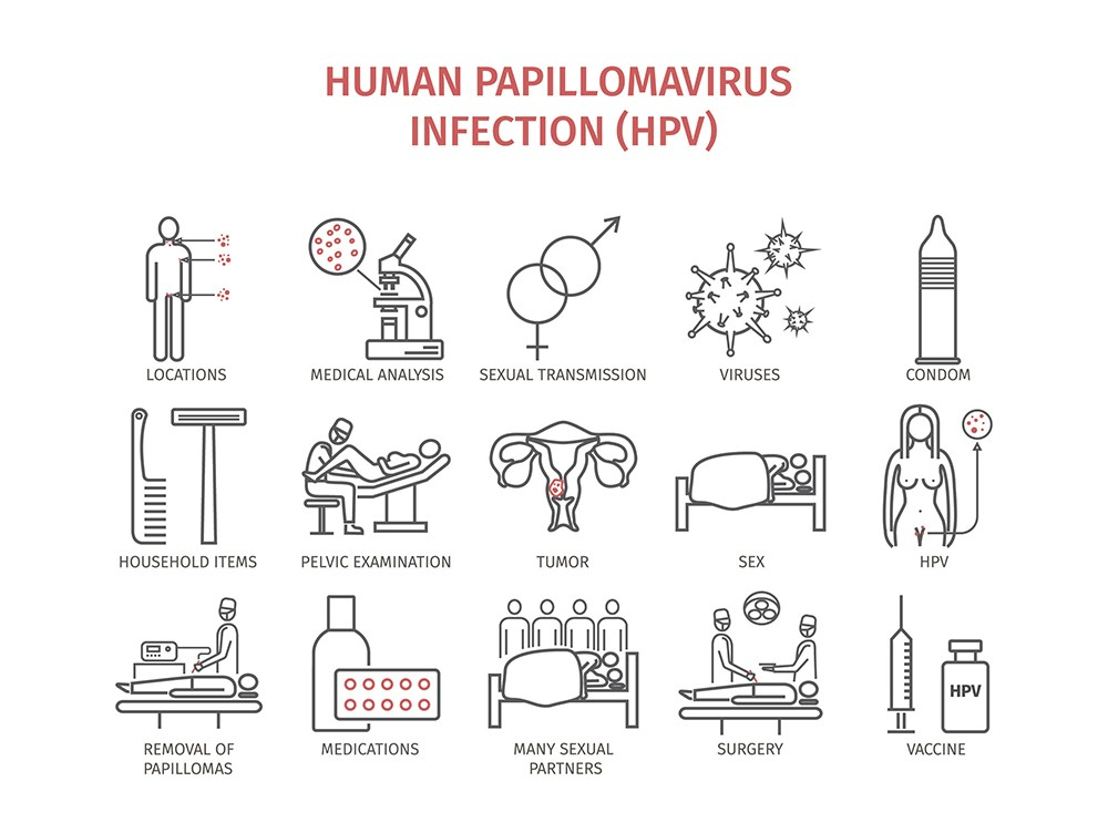 Hpv Virus In Women – craftbrewswag.info